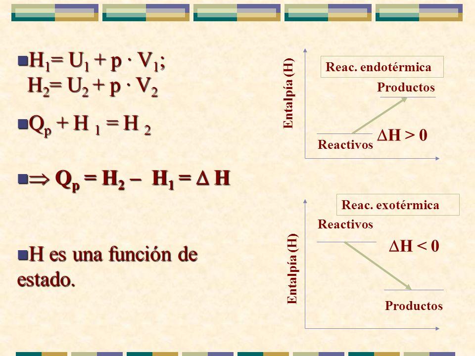 n H 1 = U 1 + p · V 1 ; H 2 = U 2 + p · V 2 n Q p + H 1 = H 2 n Q p = H 2 – H 1 = H n H es una función de estado. Entalpía (H) Reactivos Productos H <