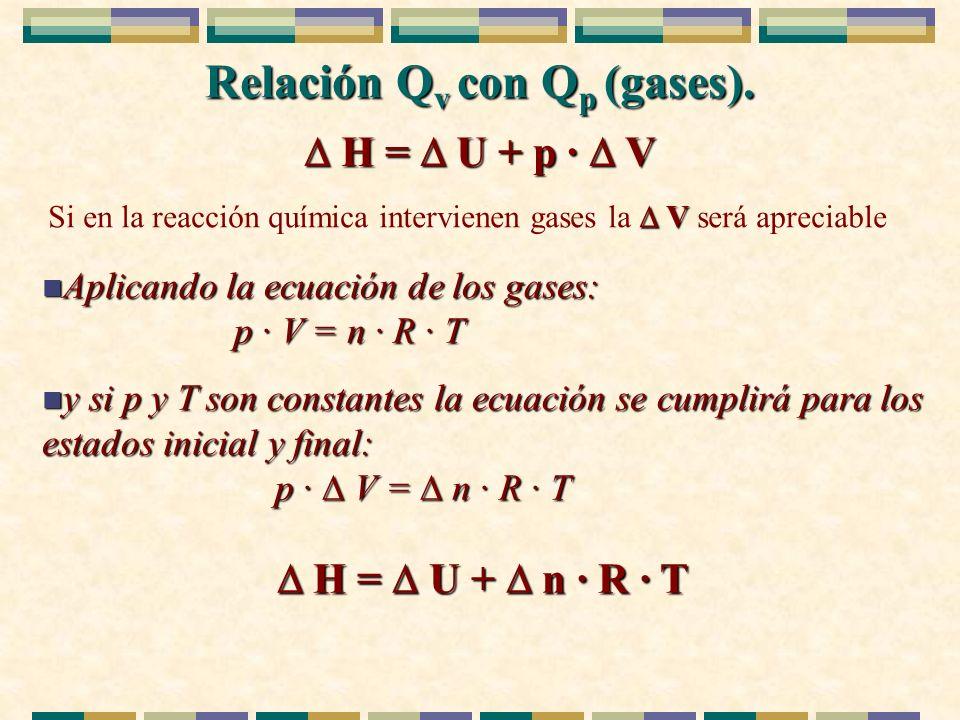 Relación Q v con Q p (gases). H = U + p · V H = U + p · V n Aplicando la ecuación de los gases: p · V = n · R · T n y si p y T son constantes la ecuac