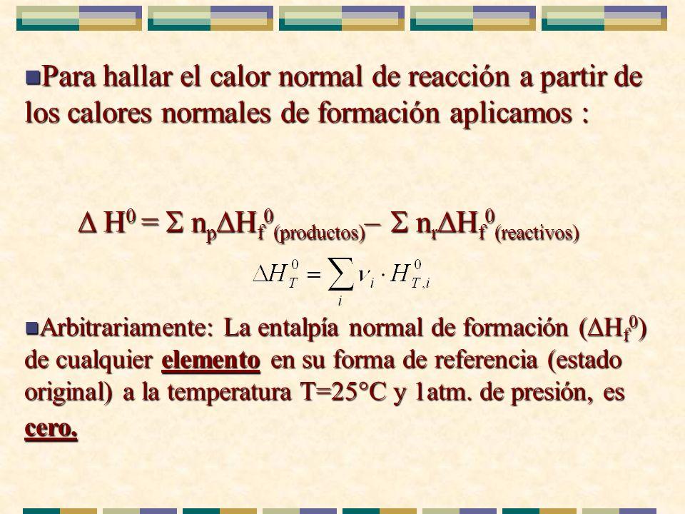 n Para hallar el calor normal de reacción a partir de los calores normales de formación aplicamos : H 0 = n p H f 0 (productos) – n r H f 0 (reactivos