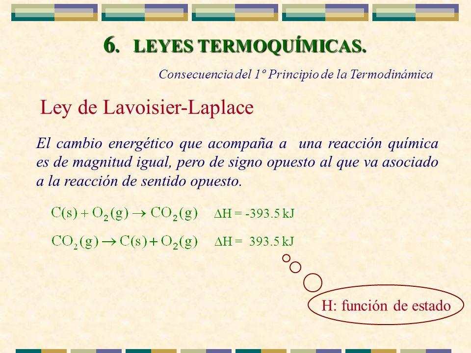 6. LEYES TERMOQUÍMICAS. Ley de Lavoisier-Laplace El cambio energético que acompaña a una reacción química es de magnitud igual, pero de signo opuesto