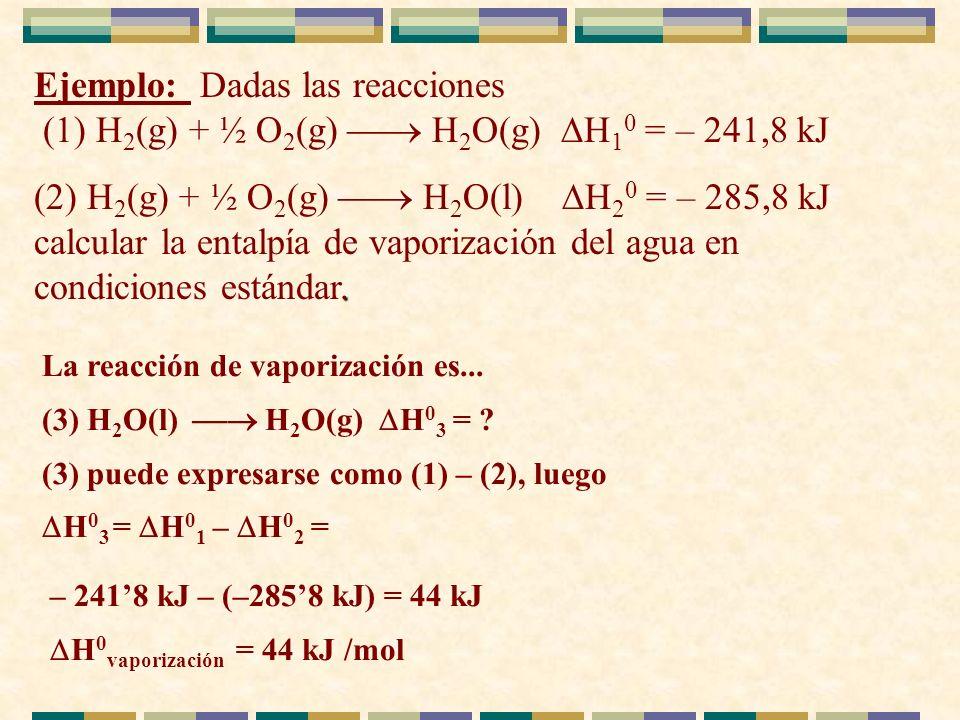 La reacción de vaporización es... (3) H 2 O(l) H 2 O(g) H 0 3 = ? (3) puede expresarse como (1) – (2), luego H 0 3 = H 0 1 – H 0 2 = – 2418 kJ – (–285