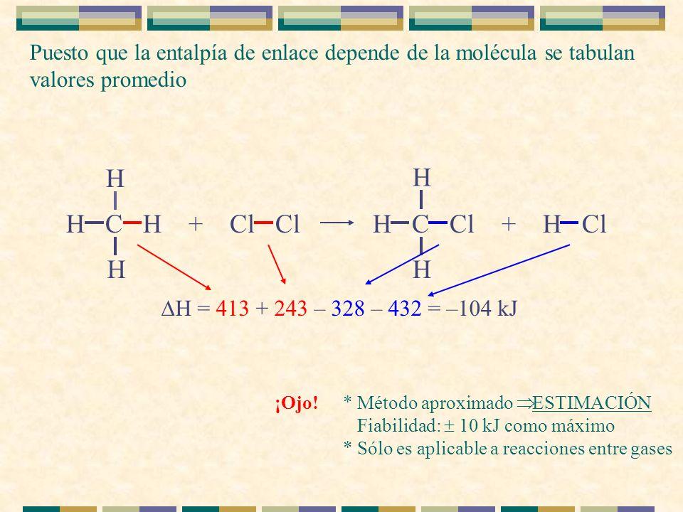 H C H + Cl Cl H C Cl + H Cl H H H H H H H H H = 413 + 243 – 328 – 432 = –104 kJ Puesto que la entalpía de enlace depende de la molécula se tabulan val