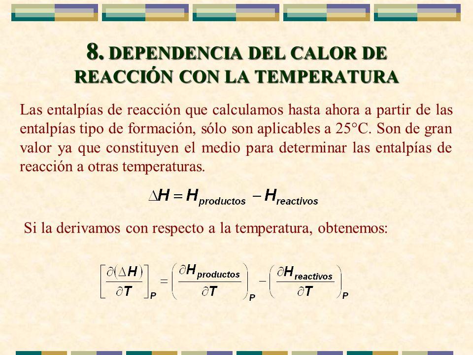 8. DEPENDENCIA DEL CALOR DE REACCIÓN CON LA TEMPERATURA Las entalpías de reacción que calculamos hasta ahora a partir de las entalpías tipo de formaci