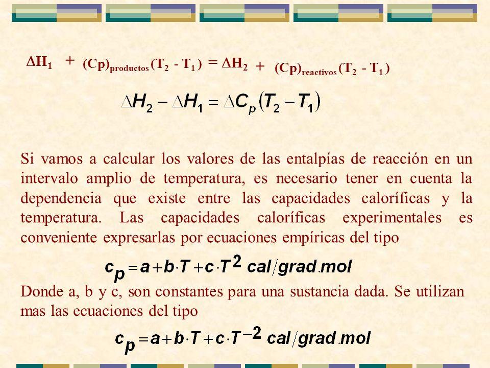 H 1 (Cp) productos (T 2 - T 1 ) H 2 (Cp) reactivos (T 2 - T 1 ) + + = Si vamos a calcular los valores de las entalpías de reacción en un intervalo amp