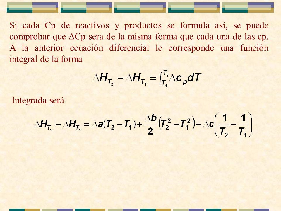 Si cada Cp de reactivos y productos se formula asi, se puede comprobar que Cp sera de la misma forma que cada una de las cp. A la anterior ecuación di