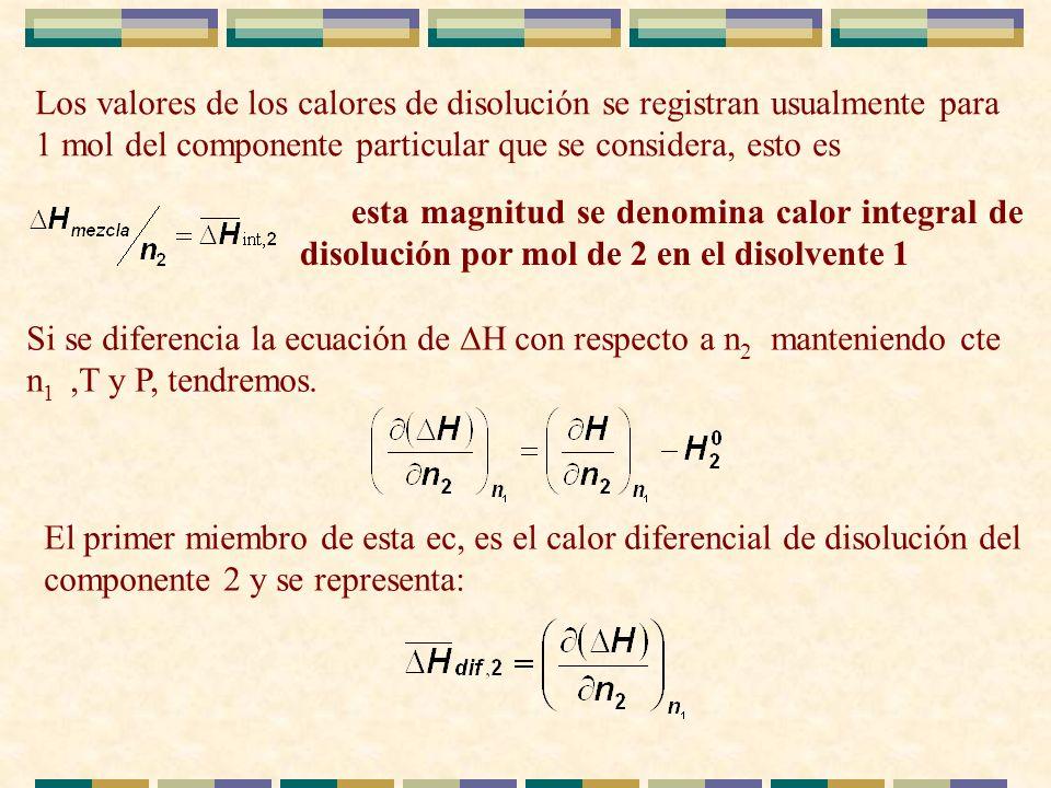 Los valores de los calores de disolución se registran usualmente para 1 mol del componente particular que se considera, esto es esta magnitud se denom