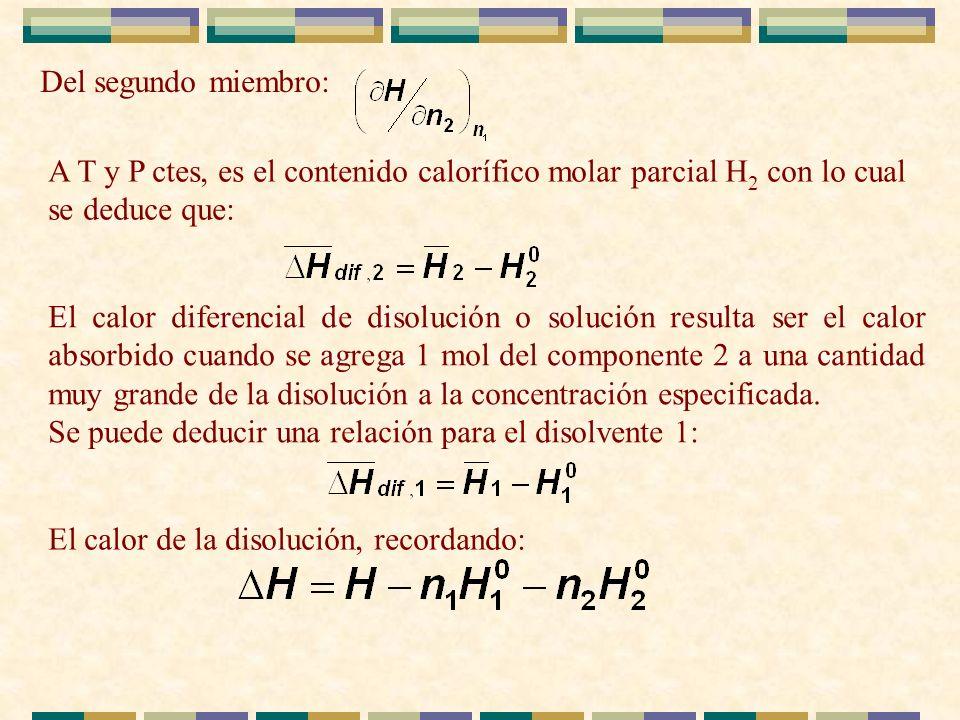 Del segundo miembro: A T y P ctes, es el contenido calorífico molar parcial H 2 con lo cual se deduce que: El calor diferencial de disolución o soluci