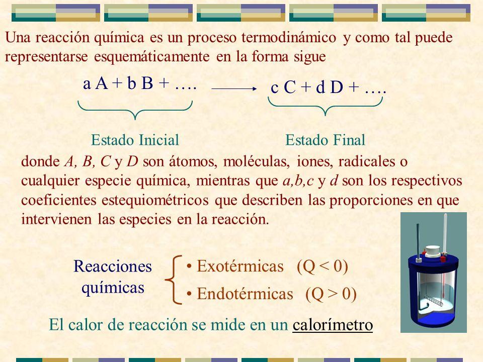 a A + b B + …. c C + d D + …. Estado InicialEstado Final Reacciones químicas Exotérmicas (Q < 0) Endotérmicas (Q > 0) El calor de reacción se mide en