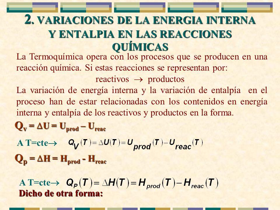 2. VARIACIONES DE LA ENERGIA INTERNA Y ENTALPIA EN LAS REACCIONES QUÍMICAS Q v = U = U prod – U reac A T=cte La Termoquímica opera con los procesos qu
