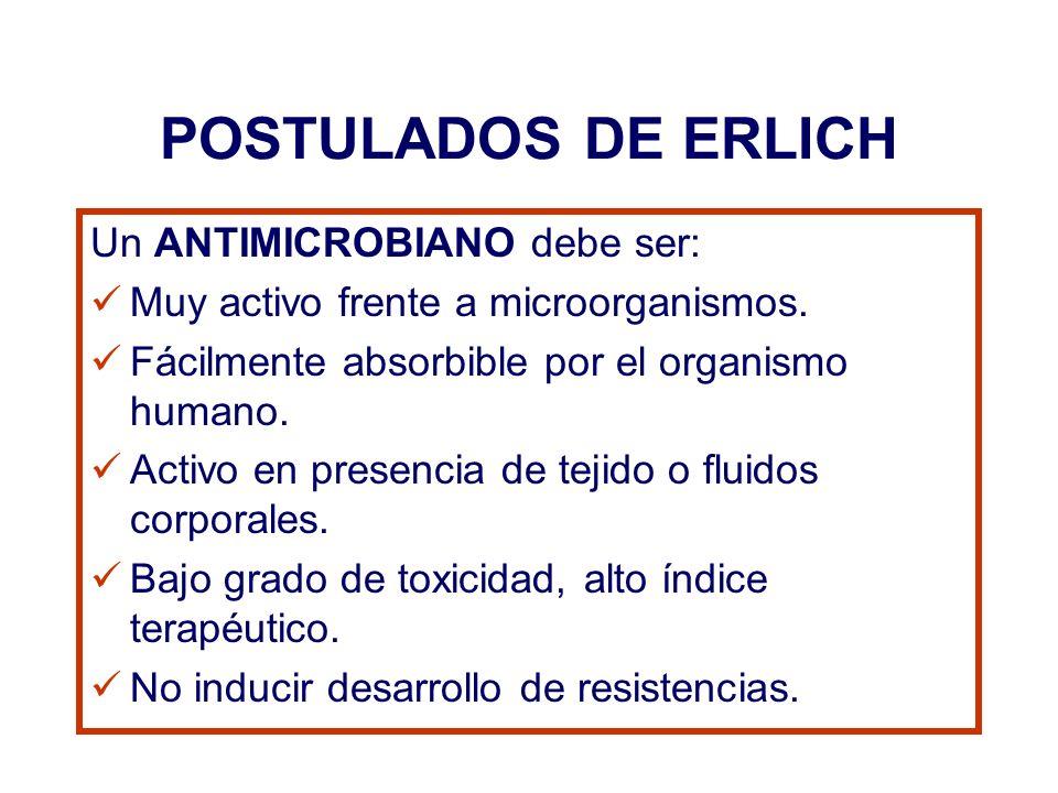 POSTULADOS DE ERLICH Un ANTIMICROBIANO debe ser: Muy activo frente a microorganismos. Fácilmente absorbible por el organismo humano. Activo en presenc