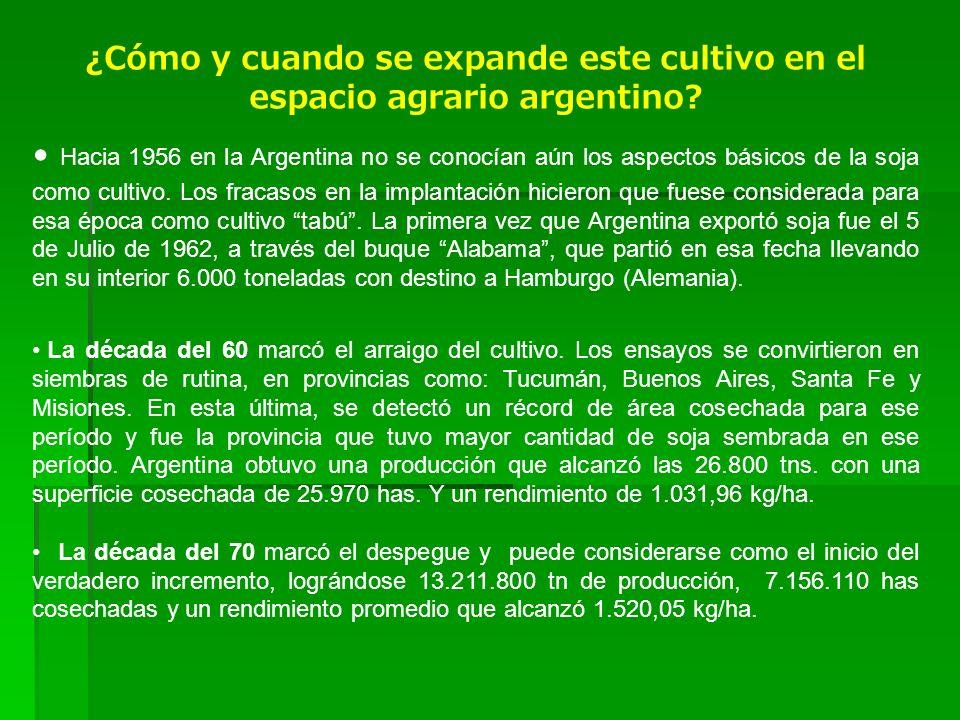 ¿Cómo y cuando se expande este cultivo en el espacio agrario argentino? Hacia 1956 en la Argentina no se conocían aún los aspectos básicos de la soja