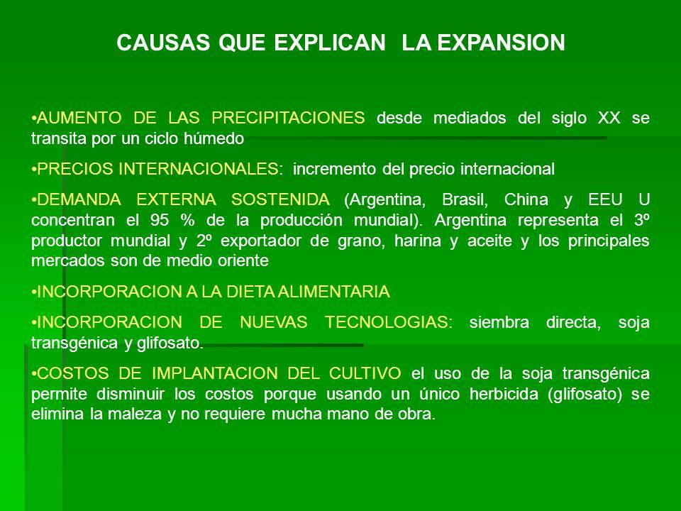 CAUSAS QUE EXPLICAN LA EXPANSION AUMENTO DE LAS PRECIPITACIONES desde mediados del siglo XX se transita por un ciclo húmedo PRECIOS INTERNACIONALES: i