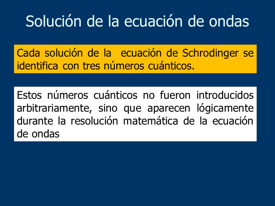 Solución de la ecuación de ondas Cada solución de la ecuación de Schrodinger se identifica con tres números cuánticos. Estos números cuánticos no fuer
