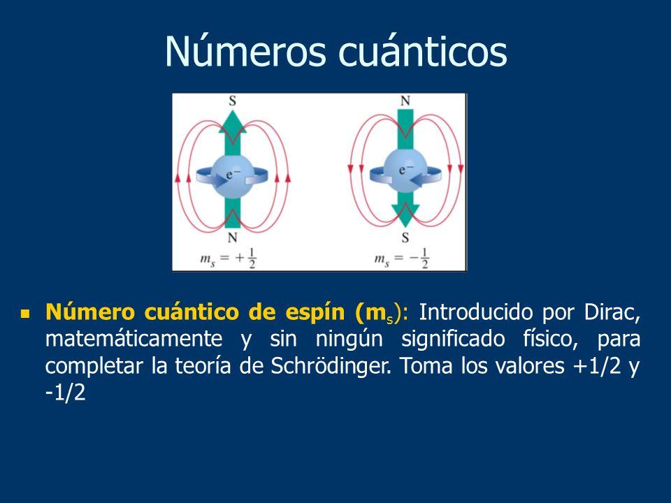 Número cuántico de espín (m s ): Introducido por Dirac, matemáticamente y sin ningún significado físico, para completar la teoría de Schrödinger. Toma
