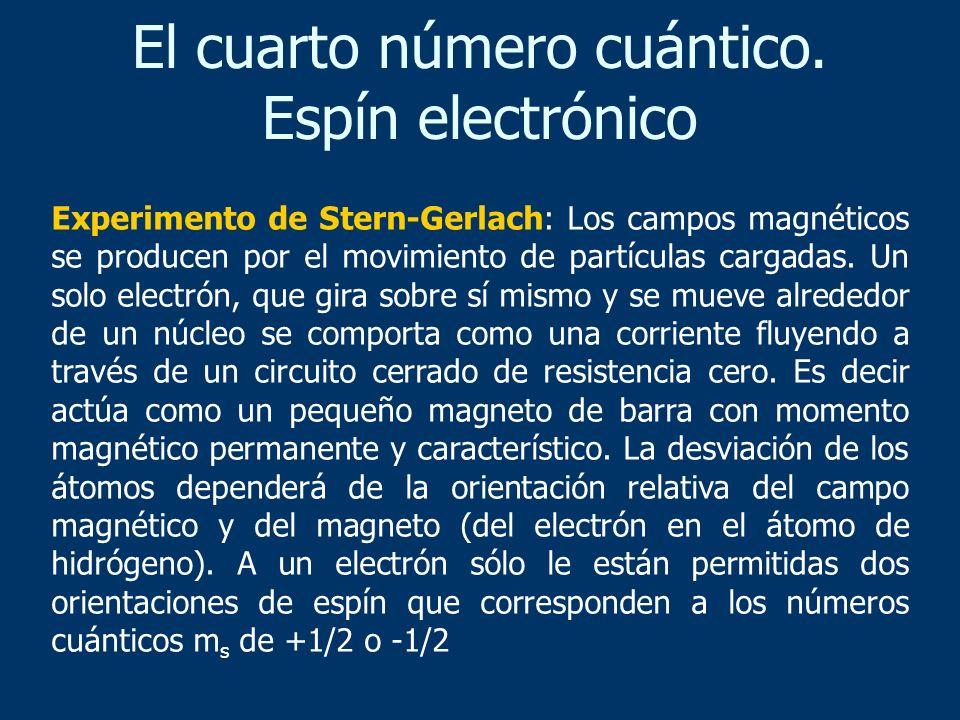 Experimento de Stern-Gerlach: Los campos magnéticos se producen por el movimiento de partículas cargadas. Un solo electrón, que gira sobre sí mismo y
