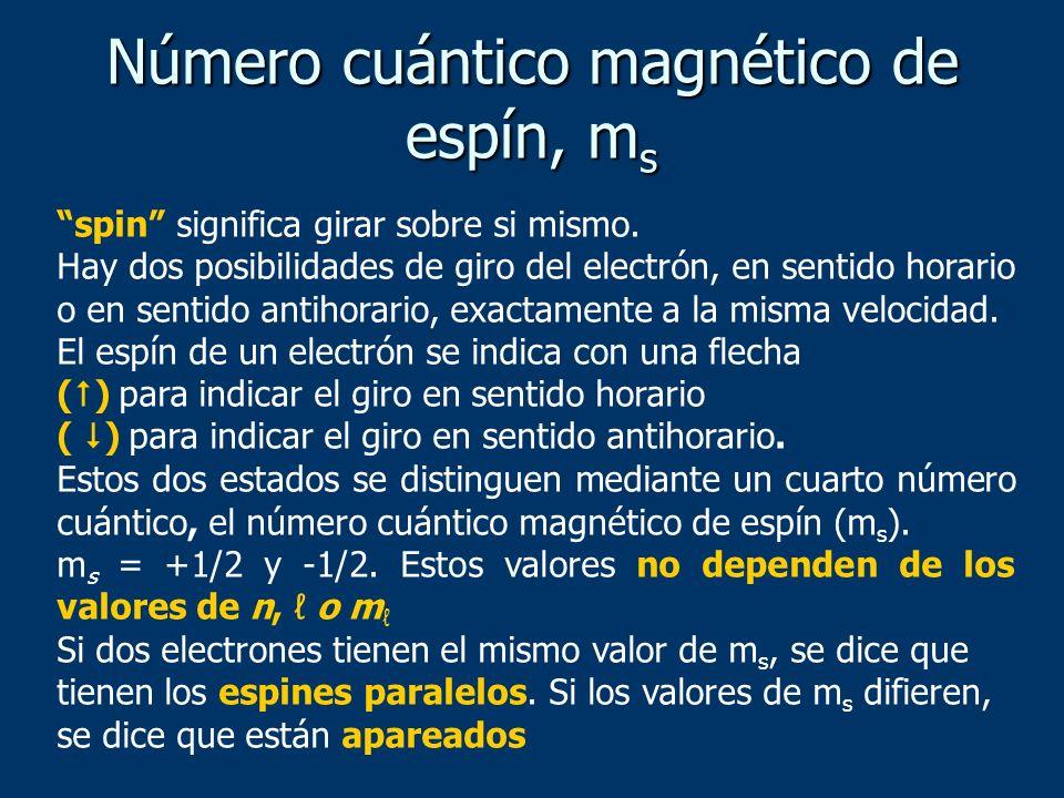 spin significa girar sobre si mismo. Hay dos posibilidades de giro del electrón, en sentido horario o en sentido antihorario, exactamente a la misma v