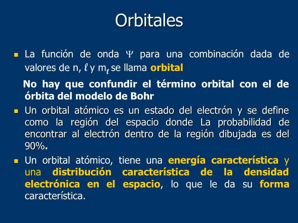 La función de onda para una combinación dada de valores de n, l y m l se llama orbital No hay que confundir el término orbital con el de órbita del mo