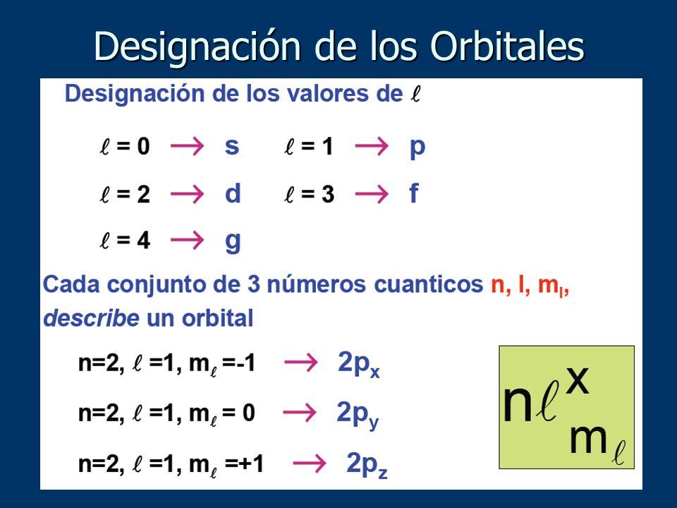 Designación de los Orbitales