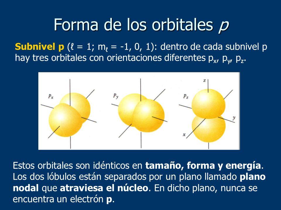 Forma de los orbitales p Subnivel p ( = 1; m = -1, 0, 1): dentro de cada subnivel p hay tres orbitales con orientaciones diferentes p x, p y, p z. Est