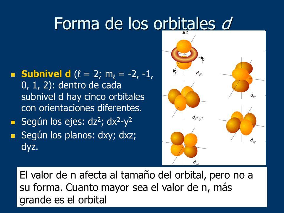 El valor de n afecta al tamaño del orbital, pero no a su forma. Cuanto mayor sea el valor de n, más grande es el orbital Forma de los orbitales d Subn