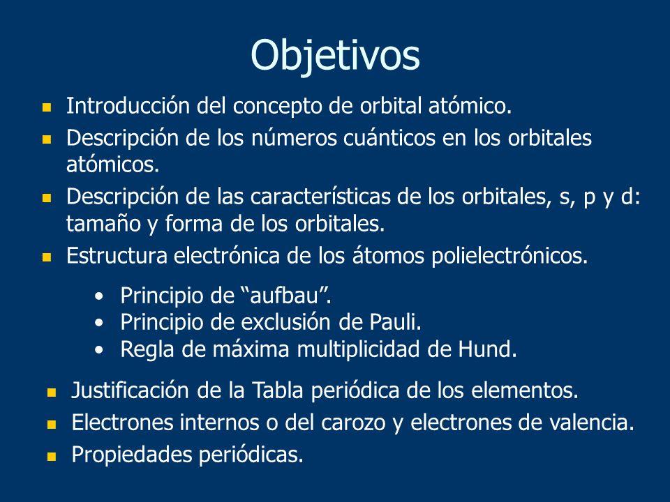Objetivos Introducción del concepto de orbital atómico. Descripción de los números cuánticos en los orbitales atómicos. Descripción de las característ