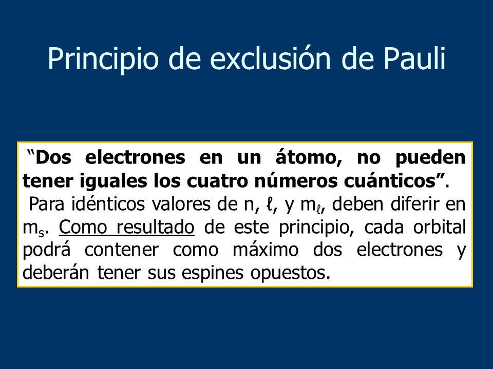 Principio de exclusión de Pauli Dos electrones en un átomo, no pueden tener iguales los cuatro números cuánticos. Para idénticos valores de n,, y m, d