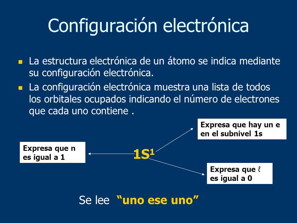 Configuración electrónica La estructura electrónica de un átomo se indica mediante su configuración electrónica. La configuración electrónica muestra