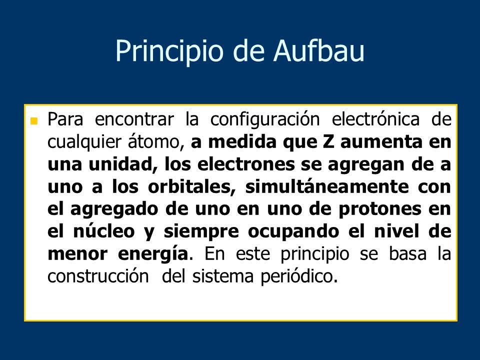 Para encontrar la configuración electrónica de cualquier átomo, a medida que Z aumenta en una unidad, los electrones se agregan de a uno a los orbital