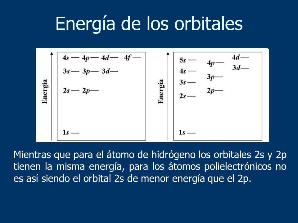 Energía de los orbitales Mientras que para el átomo de hidrógeno los orbitales 2s y 2p tienen la misma energía, para los átomos polielectrónicos no es