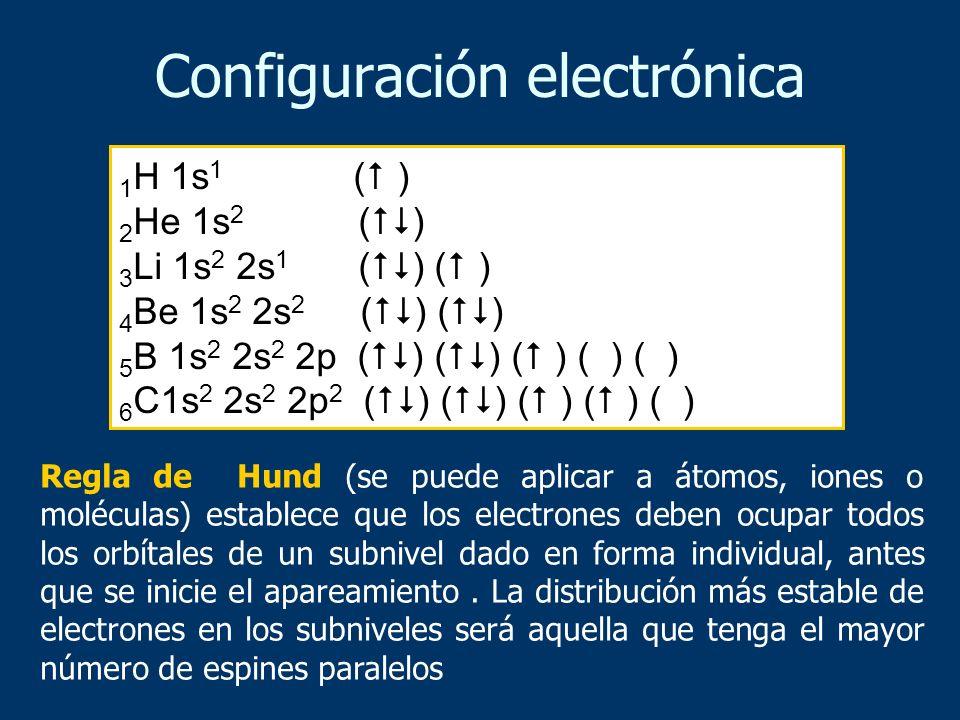 1 H 1s 1 ( ) 2 He 1s 2 ( ) 3 Li 1s 2 2s 1 ( ) ( ) 4 Be 1s 2 2s 2 ( ) ( ) 5 B 1s 2 2s 2 2p ( ) ( ) ( ) ( ) ( ) 6 C1s 2 2s 2 2p 2 ( ) ( ) ( ) ( ) ( ) Co