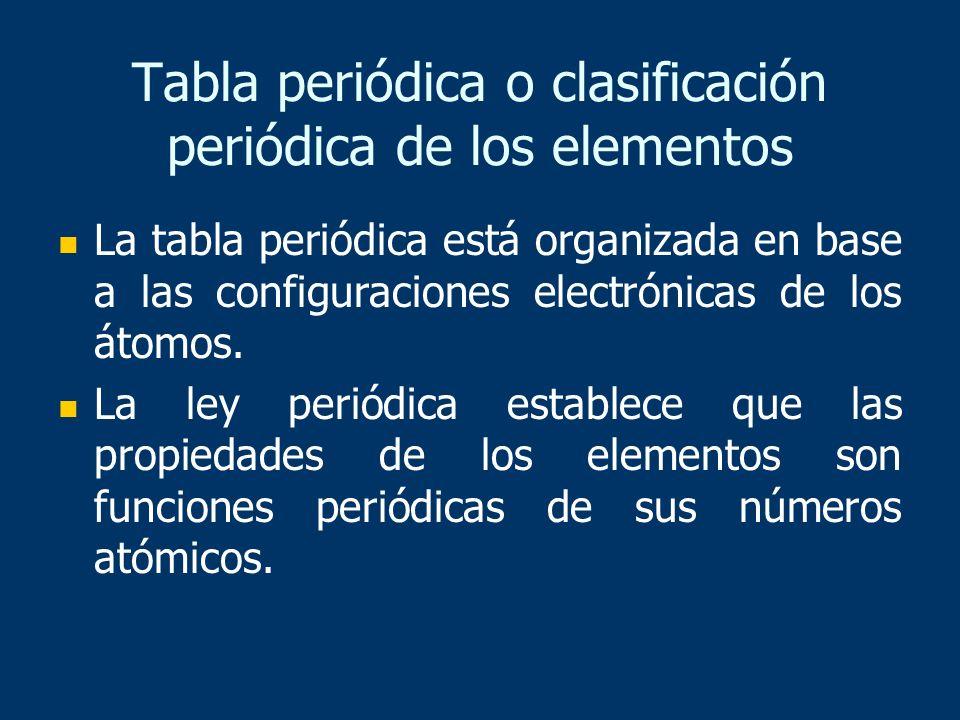 Tabla periódica o clasificación periódica de los elementos La tabla periódica está organizada en base a las configuraciones electrónicas de los átomos