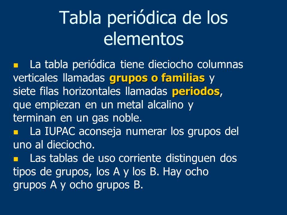 La tabla periódica tiene dieciocho columnas grupos o familias verticales llamadas grupos o familias y periodos siete filas horizontales llamadas perio
