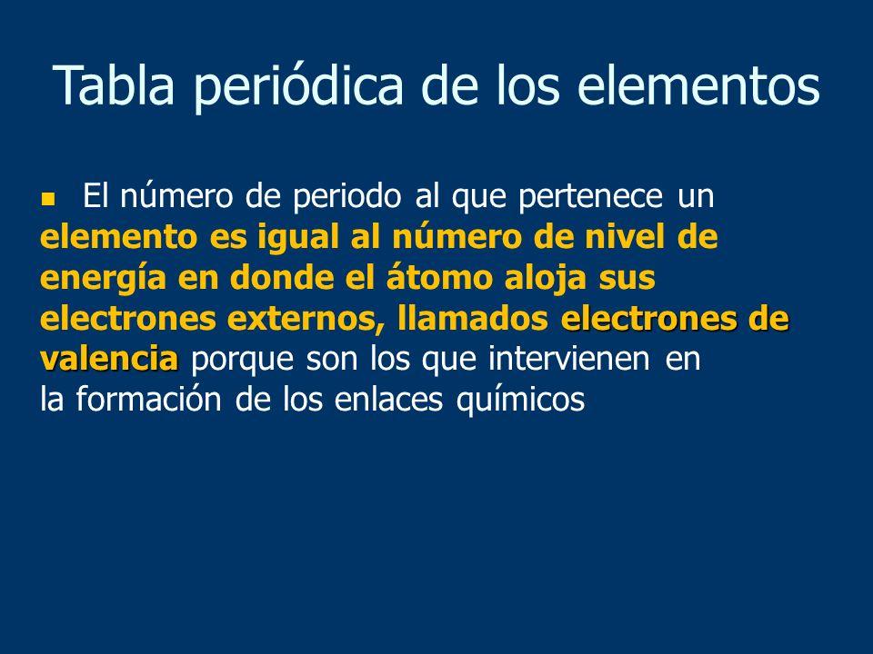 El número de periodo al que pertenece un elemento es igual al número de nivel de energía en donde el átomo aloja sus electrones de electrones externos