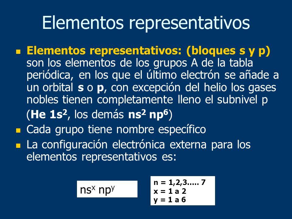 Elementos representativos Elementos representativos: (bloques s y p) son los elementos de los grupos A de la tabla periódica, en los que el último ele