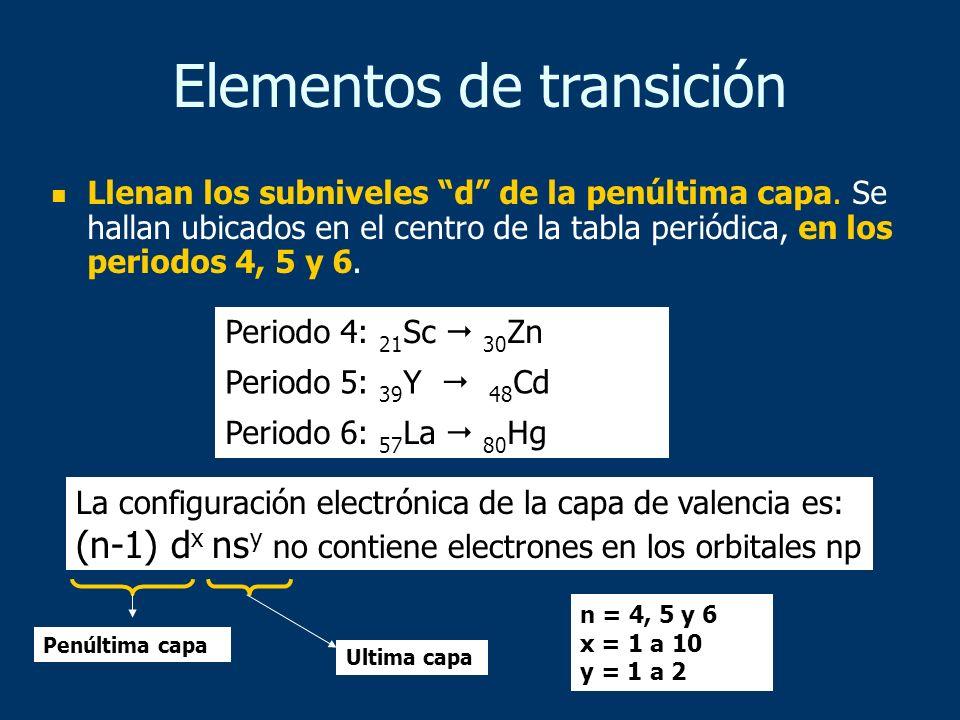 Elementos de transición Llenan los subniveles d de la penúltima capa. Se hallan ubicados en el centro de la tabla periódica, en los periodos 4, 5 y 6.