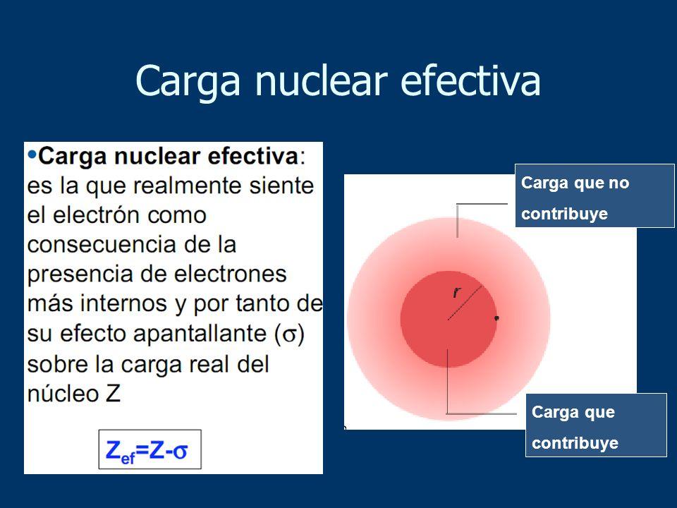 Carga nuclear efectiva Carga que no contribuye Carga que contribuye