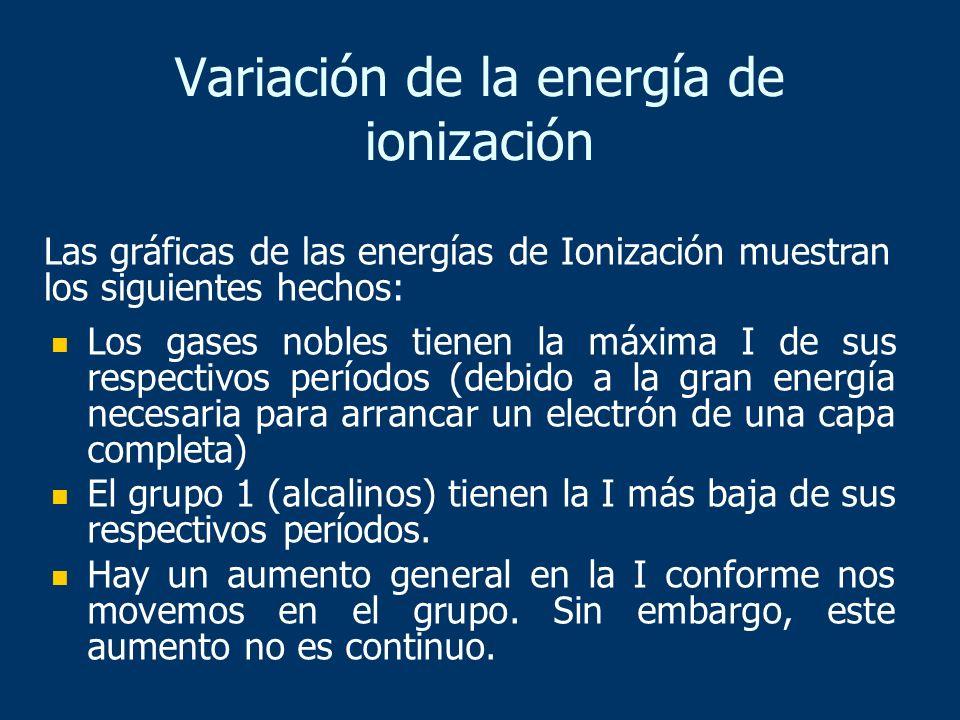 Los gases nobles tienen la máxima I de sus respectivos períodos (debido a la gran energía necesaria para arrancar un electrón de una capa completa) El