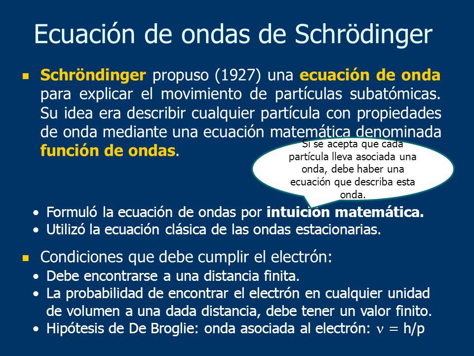 Ecuación de ondas de Schrödinger Formuló la ecuación de ondas por intuición matemática. Utilizó la ecuación clásica de las ondas estacionarias. Schrön