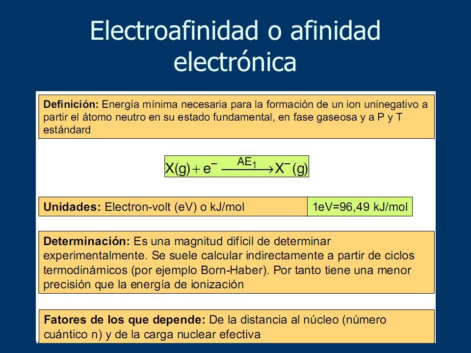 Electroafinidad o afinidad electrónica