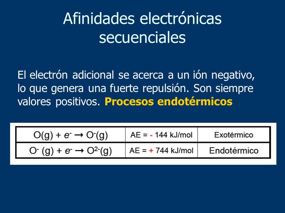 Afinidades electrónicas secuenciales El electrón adicional se acerca a un ión negativo, lo que genera una fuerte repulsión. Son siempre valores positi