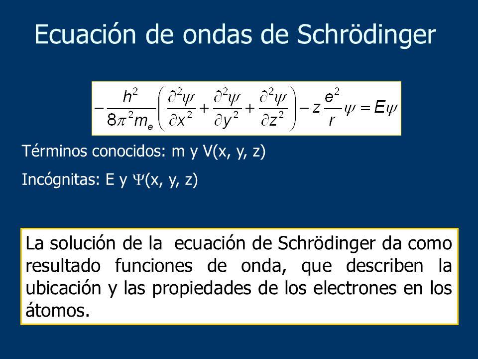 La solución de la ecuación de Schrödinger da como resultado funciones de onda, que describen la ubicación y las propiedades de los electrones en los á