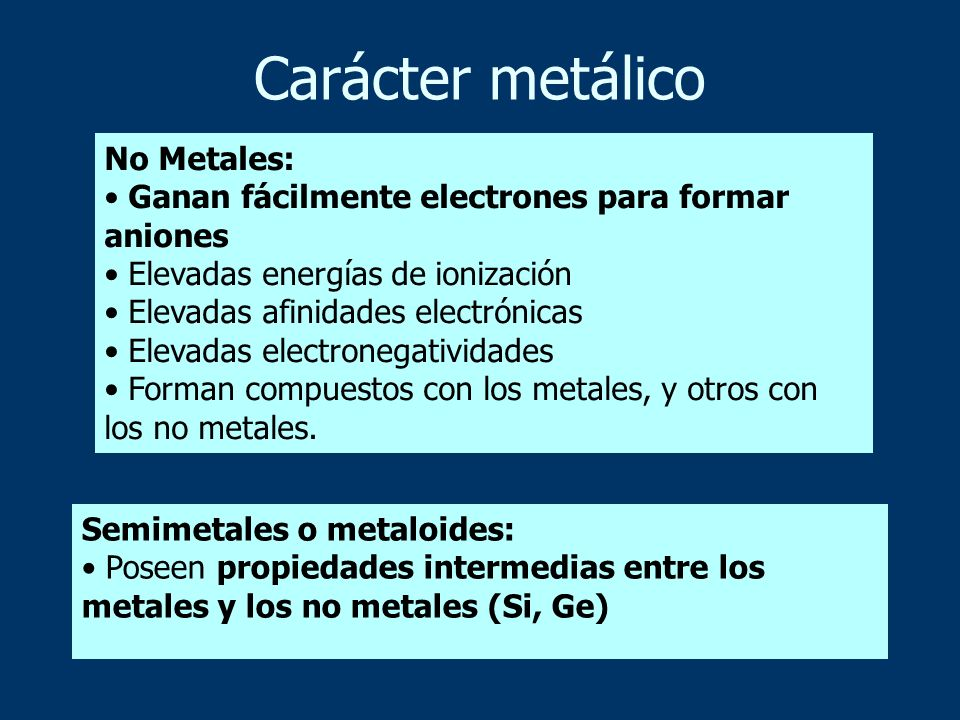 No Metales: Ganan fácilmente electrones para formar aniones Elevadas energías de ionización Elevadas afinidades electrónicas Elevadas electronegativid