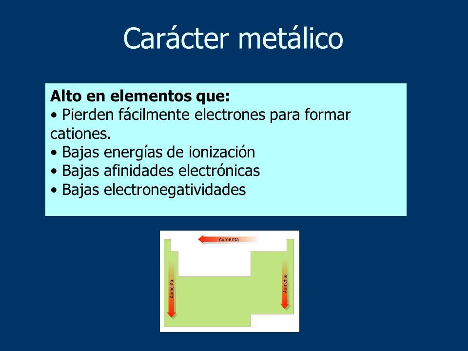 Alto en elementos que: Pierden fácilmente electrones para formar cationes. Bajas energías de ionización Bajas afinidades electrónicas Bajas electroneg