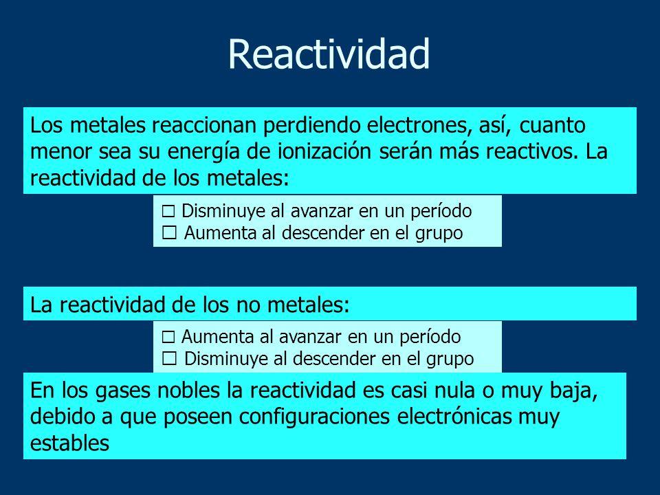 Los metales reaccionan perdiendo electrones, así, cuanto menor sea su energía de ionización serán más reactivos. La reactividad de los metales: Dismin
