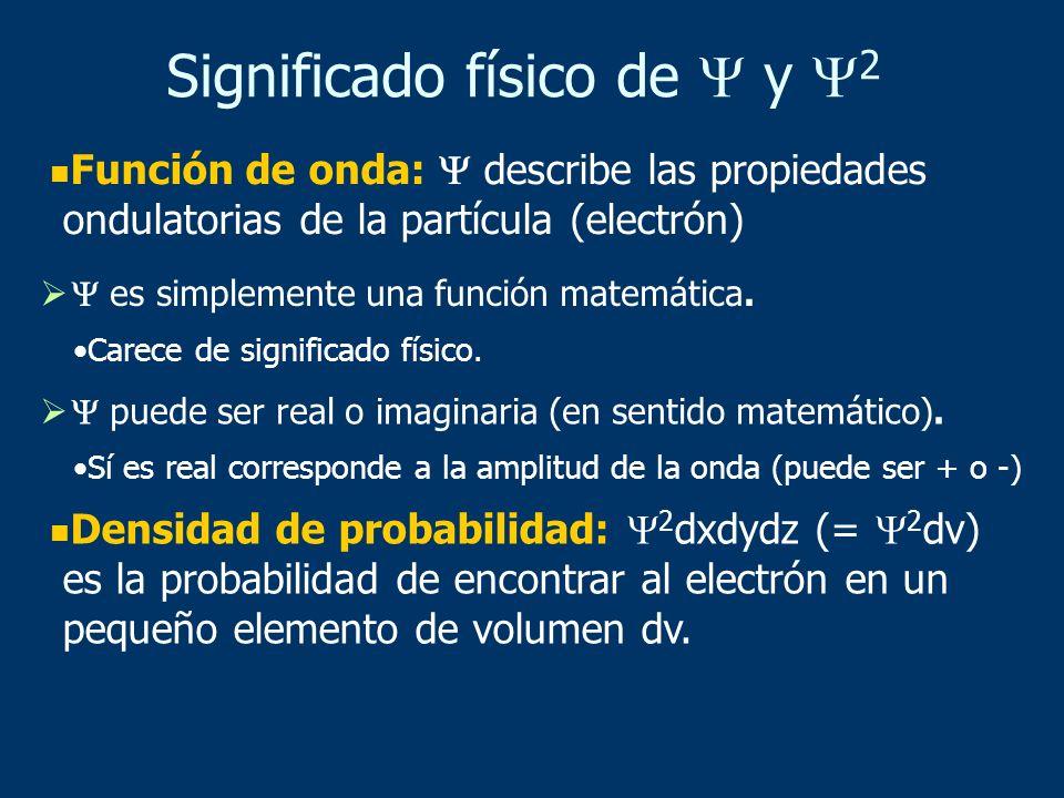 Significado físico de y 2 es simplemente una función matemática. Función de onda: describe las propiedades ondulatorias de la partícula (electrón) Car