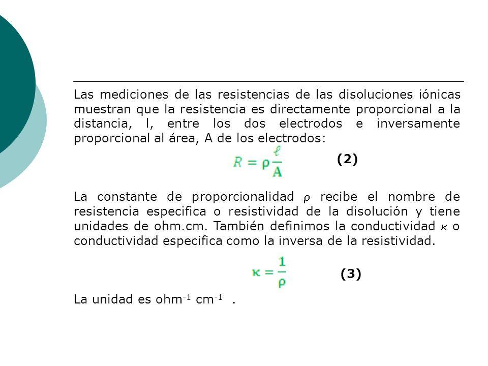 Las mediciones de las resistencias de las disoluciones iónicas muestran que la resistencia es directamente proporcional a la distancia, l, entre los d