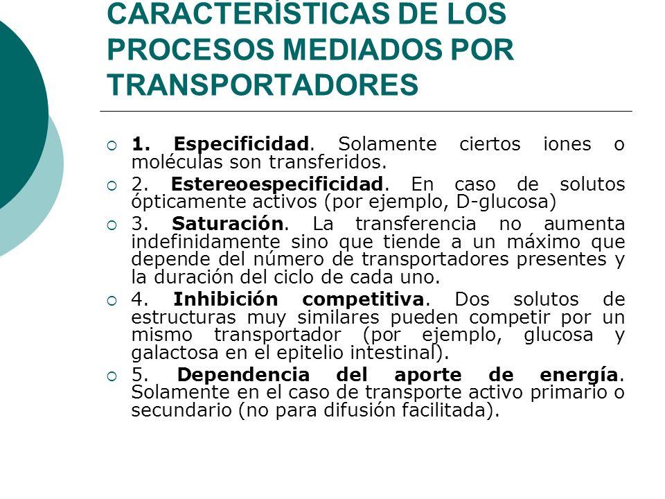 CARACTERÍSTICAS DE LOS PROCESOS MEDIADOS POR TRANSPORTADORES 1. Especificidad. Solamente ciertos iones o moléculas son transferidos. 2. Estereoespecif