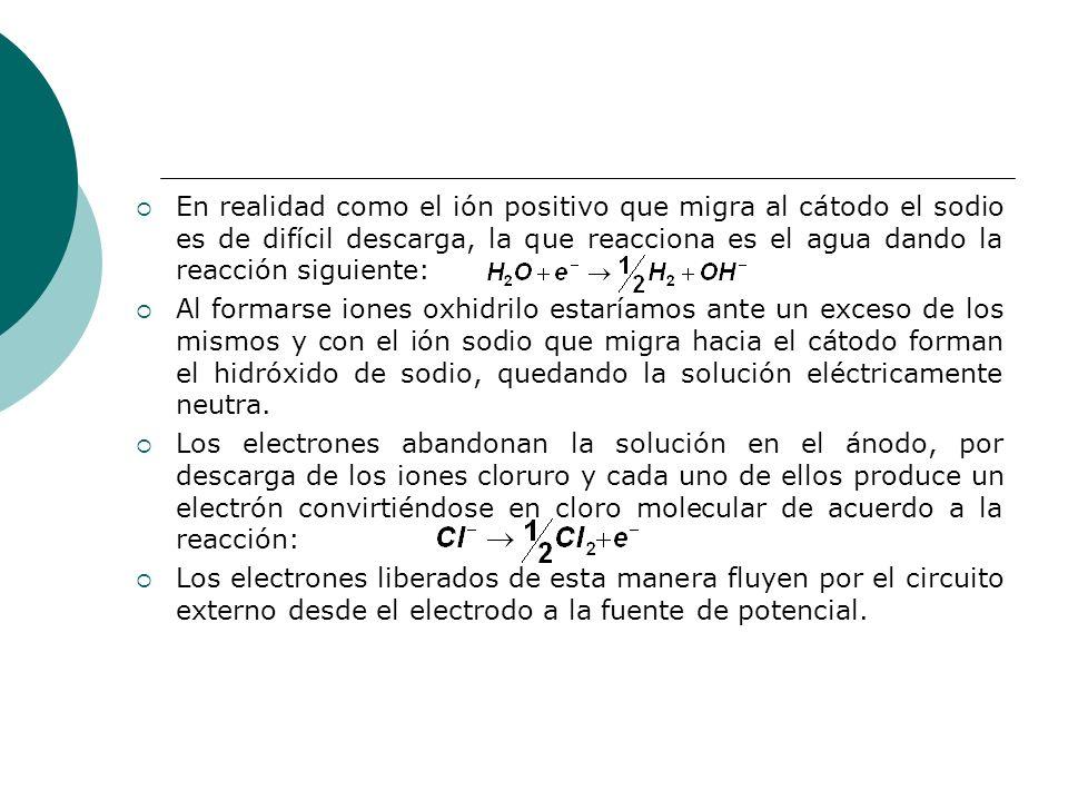 En realidad como el ión positivo que migra al cátodo el sodio es de difícil descarga, la que reacciona es el agua dando la reacción siguiente: Al form
