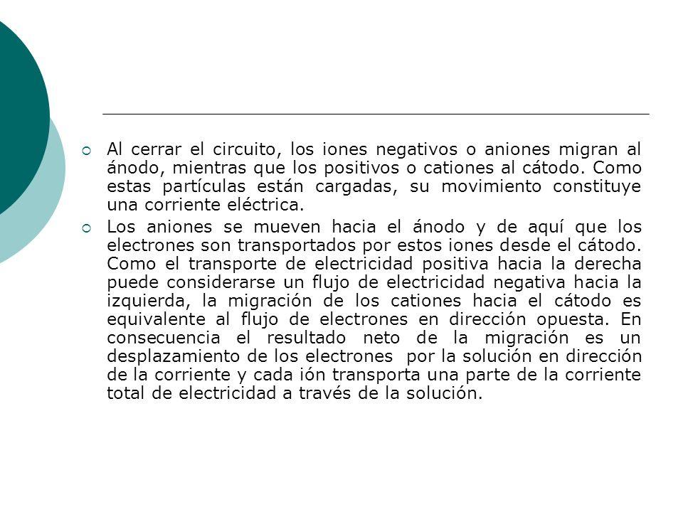 Al cerrar el circuito, los iones negativos o aniones migran al ánodo, mientras que los positivos o cationes al cátodo. Como estas partículas están car