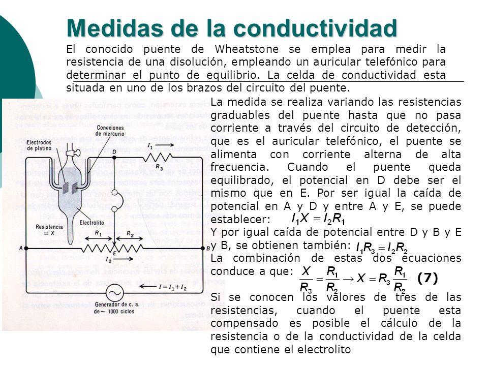 Medidas de la conductividad El conocido puente de Wheatstone se emplea para medir la resistencia de una disolución, empleando un auricular telefónico